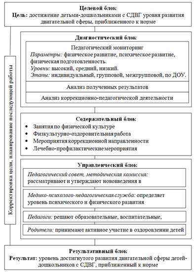 """,""www.superinf.ru"