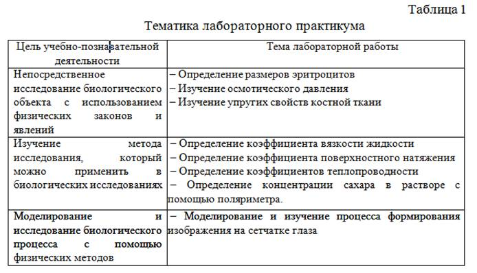 Таблицы виртуальных и динамических методов